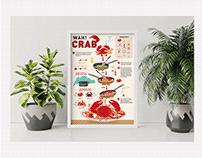 Chilli Crab Infographics
