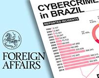 Foreign Affairs Infographs