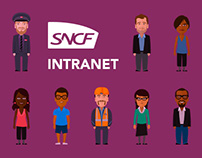 SNCF Avatar Intranet