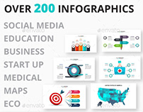 200 Infographics Bundle