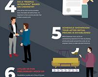 Interior Design Trend Infographic
