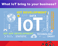 What IoT bring to your business?