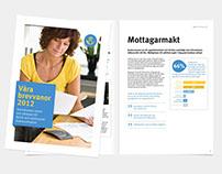 Posten report design