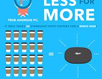 Remix Mini Infographic