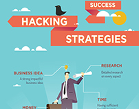 Business Hacking Strategies