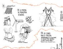 L'énergie : 5 étapes