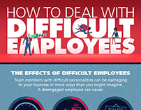 Difficult employees infographic