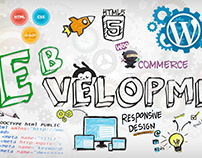 Website planning checklist how to build the perfect web