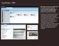 frog Design – IBM