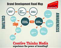 Build your brand with Creative Thinks Media