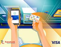 Visa Paywave & SMRT Social Post