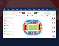 Soccer World Cup - Booking UX