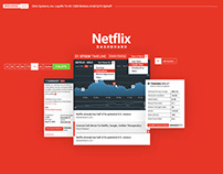 Netflix Dashboard 360 (Animation)