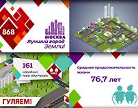 """День города """"Москва 868 (2015)"""""""