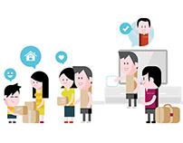 Singtel – Customer Journey Board