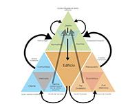 Seminario_de procesos en arquitectura