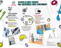 Инфографика для Schindler