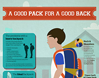 Infographic for Wildcraft Bags