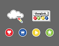 ThingLink Stickers