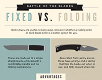 Fixed vs. Folding Knife Infographic