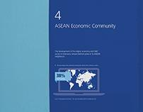 Infographic Designs: Deloitte Reports, 2013-2015