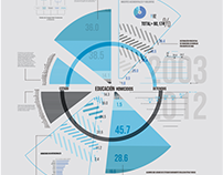 Infografía Morelos