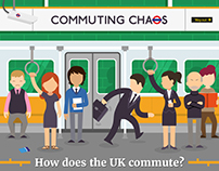 Powwownow commuting chaos infographic
