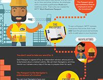 Infographic Guide to Navigators for MPTT: Auckland