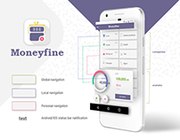 Money Manager Application / Concept