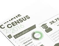 Sample Census Education Infographic