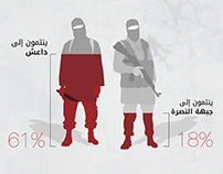 ISIS INFOGRAPHIC
