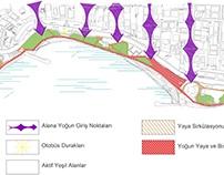 Coastline Arrangement Project