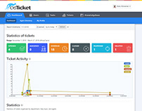 OSTicket Redesign User Interface
