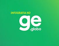 Reel Infografia ge.globo