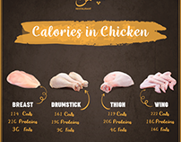 Calories in Chicken