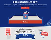 Etudes des électeurs - Présidentielle 2017