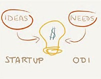 Lean Startup Model of Feedback-Driven Success