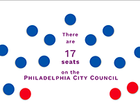 Phila City Council Candidate Video