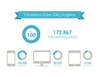 İnfografik / Infographic