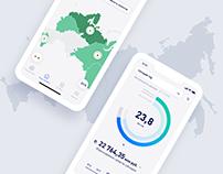 Interactive Budget Monitoring