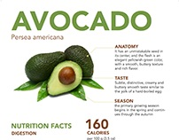 Infographic: Benefits of Avocado