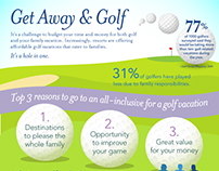 Get Away & Golf — Infographic