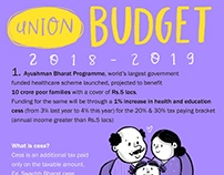 Indian Union Budget 18-19
