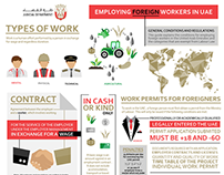 UAE INFOGRAPHY