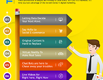Digital marketing trends done in 2017