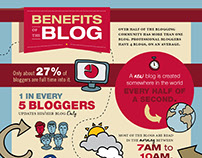 Blog Infographic