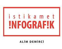İnfografik Tanımı - İnfographic Promotion