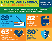 Cigna: Health and Well-being Visual Content