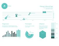 Infographic Design (College Work)