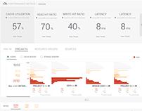 Data centre Management App